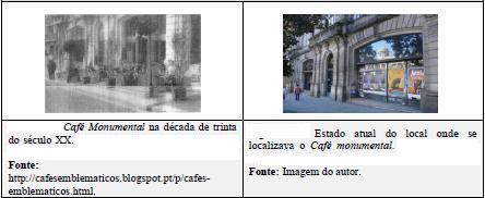 café monumental