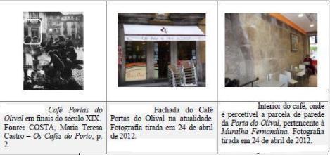café portas do olival